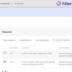 Duomenų apsaugos pareigūno įtraukimas įmonėje Allaw